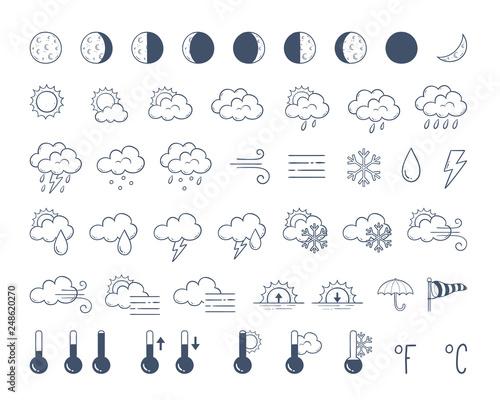 Fototapeta  Weather icons pack