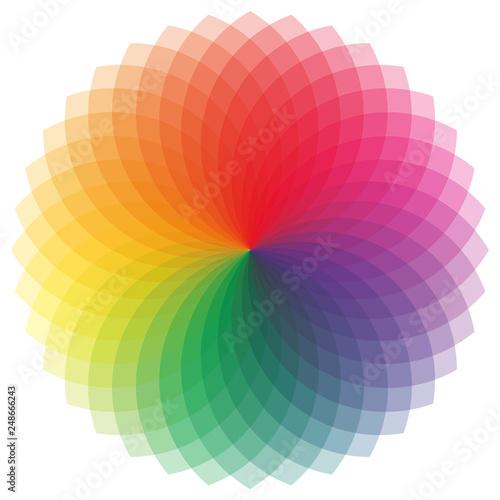 Farbkreis mit vielen Farbtönen Wall mural