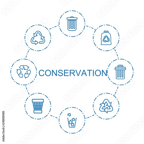 Fotografía  8 conservation icons