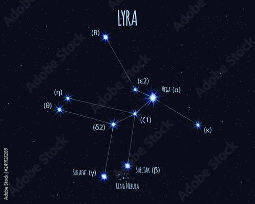 Lyra constellation, vector illustration with the names of basic stars against th Canvas Print