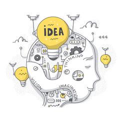 Idea i myślenie procesu Doodle koncepcja