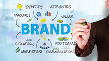 Brand. Business Marketing Word...