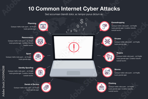 Cuadros en Lienzo Infographic for 10 common internet cyber attacts template with laptop as main symbol, red circles and icons - dark version