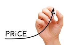 Increasing Price Business Grap...