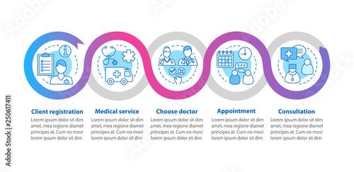 Fotografía  Medical service vector infographic template