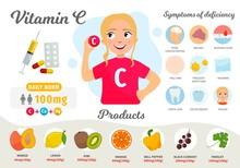 Infographics Vitamin C. Produc...