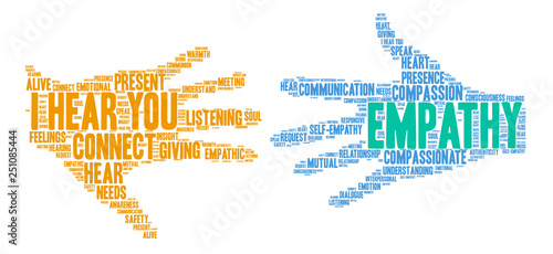 Empathy Word Cloud Fototapeta