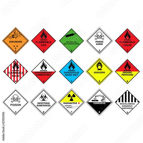 Fotografie, Obraz  Transport Hazard Pictograms, Warning sign of Globally Harmonized System (GHS)