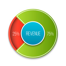 Creative Vector Illustration Of Revenue, Profit, Expenses Diagram Showing Infographic Isolated On Transparent Background. Art Design Business Planning Template. Abstract Concept Graphic Element
