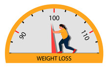 Fat Woman Struggling With An Arrow Of Weights. A Woman Tries Very Hard To Lose Weight.