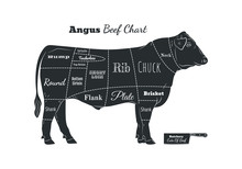 Beef Cow Bull Butcher Meat Shop Logotype Or Sign. Calf Angus Chart Isolated On White Background. Cattle Logo. Butchery Sign. Farm Symbol. Poultry. Black And White Emblem, Symbol, Silhouette. Stamp.