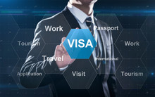Concept About Visa For Traveli...