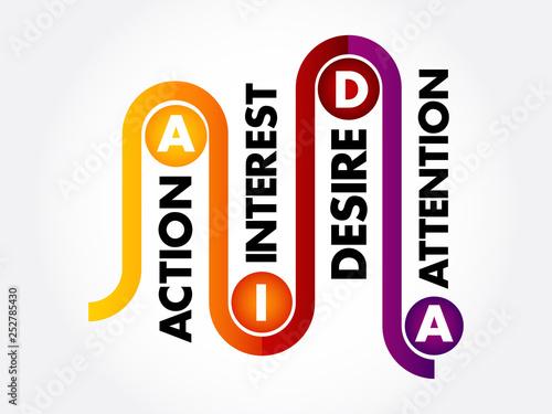 Fotografie, Obraz  AIDA (marketing) - Attention Interest Desire Action acronym, business concept ba