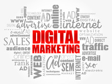 Digital Marketing Word Cloud C...