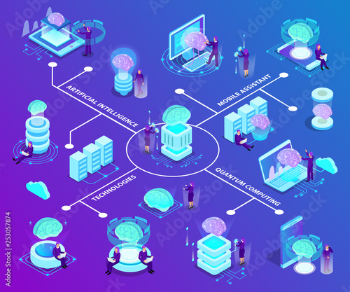 Artificial Intelligence Isometric Flowchart Wallpaper Mural
