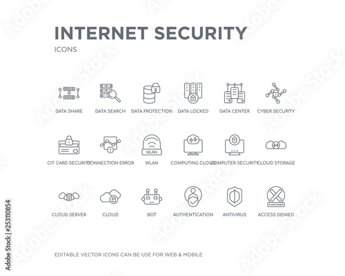 simple set of internet security vector line icons  contains such