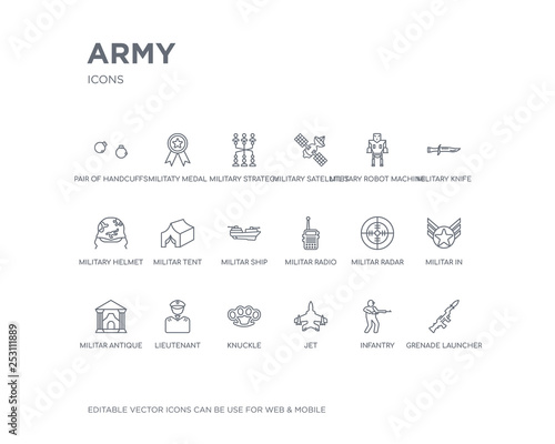 simple set of army vector line icons Canvas Print