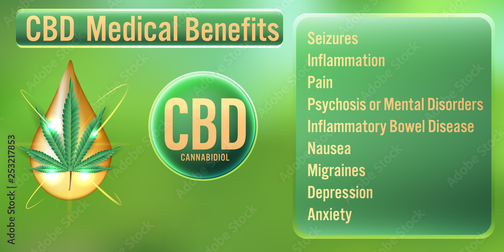 Photo  CBD (Cannabidiol) oil Medical Benefits.Vector Illustration