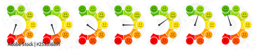 Fotografie, Obraz Barometer 7 Stimmungsgesichter Negativ Zu Positiv Vertikal