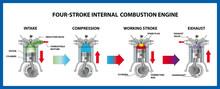 Four-stroke Internal Combustion Engine. Vector Illustration