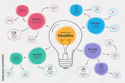 Fotografie, Obraz  Hand drawn infographic for mind map visualization template with light bulb as a main symbol, colorful circles and icons