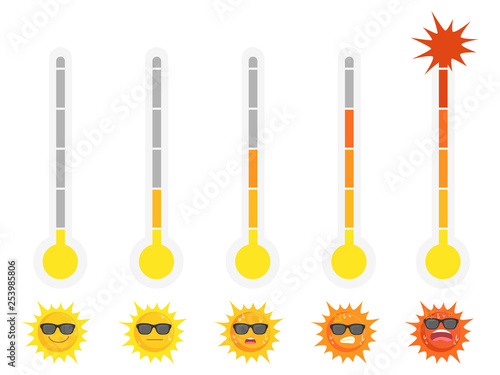 Fotografering Warm High temperature red thermometers with different levels, Set of sun with emotion face, summer concept, hot weather, cartoon vector in flat design