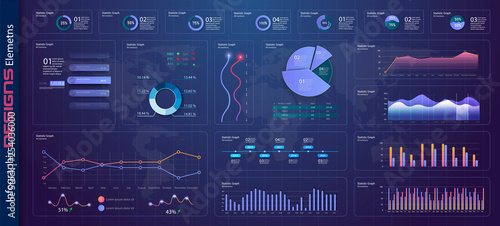 Fotografie, Tablou  Infographic dashboard template with flat design graphs and pie charts Online statistics and data Analytics