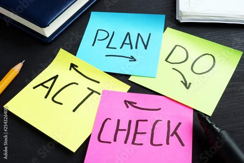 Obraz na płótnie PDCA plan do check act written on memo sticks.