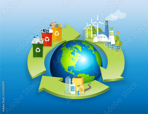 circular economy. product is recycled. management concept. Canvas Print
