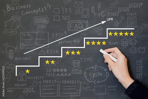 Fotomural  ビジネスイメージ―ステップアップと評価