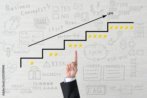 Vászonkép  ビジネスイメージ―ステップアップと評価