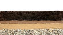 Soil Layers: Humus, Clay, Sand...