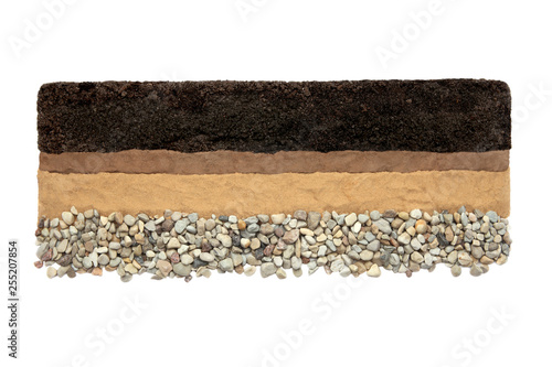 Fotomural Soil layers: humus, clay, sand and stones isolated on white background