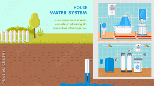 Cuadros en Lienzo  House Water System Vector Banner with Text Space