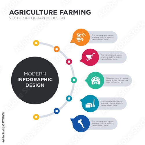 Photo  modern business infographic illustration design contains axe, bale, barn, barrow, beehive simple vector icons