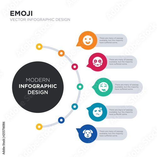 Photo  modern business infographic illustration design contains dog emoji, downcast with sweat emoji, drool emoji, embarrassed simple vector icons