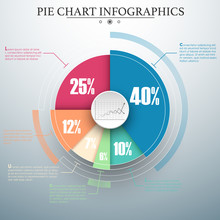 Business Colorful Pie Chart Template With Circle In The Center. Background For Your Documents, Web Sites, Reports, Presentations And Infographics