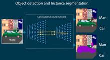 Convolutional Neural Network Work Scheme - Object Detection And Instant Segmentation
