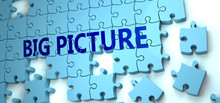 Big Picture Puzzle - Complexity, Difficulty, Problems And Challenges Of A Complicated Concept Idea Pictured As A Jigsaw Puzzle Tiles With A English Word, 3d Illustration