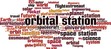 Orbital Station Word Cloud