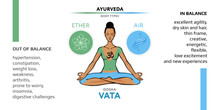 Vata Dosha - Ayurvedic Physical Constitution Of Human Body Type. Editable Vector Illustration With Symbols Of Ether And Air And Characterizations Of Vicriti. Used In Yoga, Ayurveda, Hinduism.
