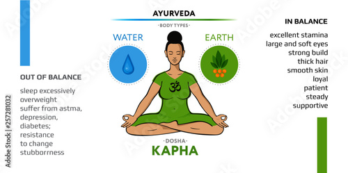 Kapha Dosha Ayurvedic Physical Constitution Of Human Body Type Editable Vector Illustration With Symbols Of Ether And Air And Characterizations Of Vicriti Used In Yoga Ayurveda Hinduism Buy This Stock