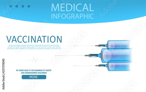 Fototapeta Vaccination Infographic Medical Editable Banner obraz na płótnie