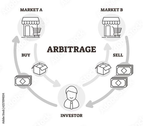 Leinwand Poster Arbitrage vector illustration
