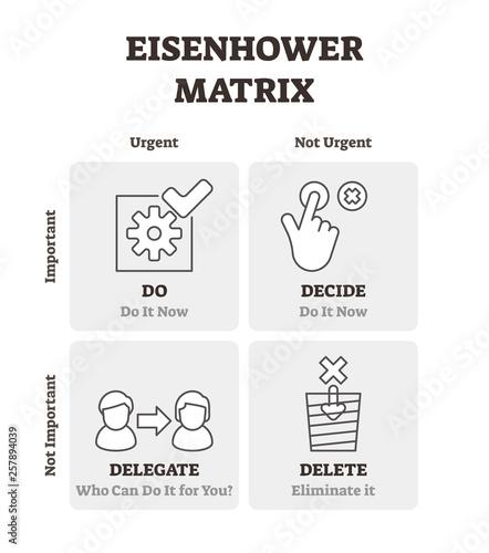 Photo Eisenhower matrix vector illustration
