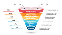 Vector Sales Funnel With Arrow...