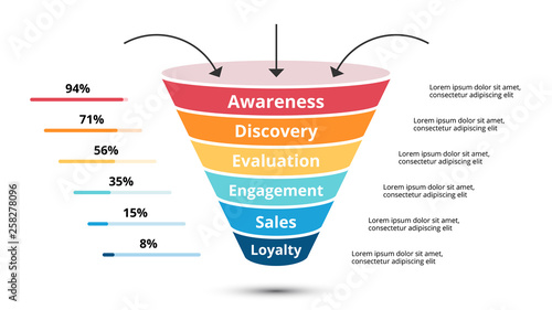 Obraz Vector sales funnel with arrows for marketing and startup business. Infographic template. Can be used for presentation slide. 6 steps, parts, options. - fototapety do salonu