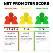 Net Promoter Score (NPS) With ...