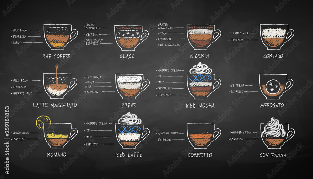 Fototapeta Vector chalk sketches set of coffee recipes