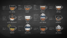 Vector Chalk Sketches Set Of Coffee Recipes